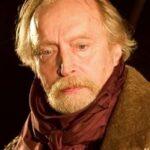 The Cast  Борис  Леонидович Романов